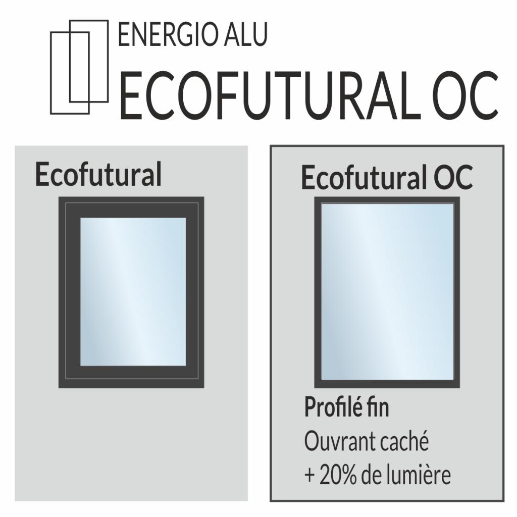 Ecofutural OC vs Standard